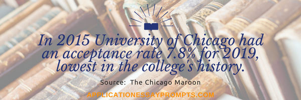 university of chicago admission statistics